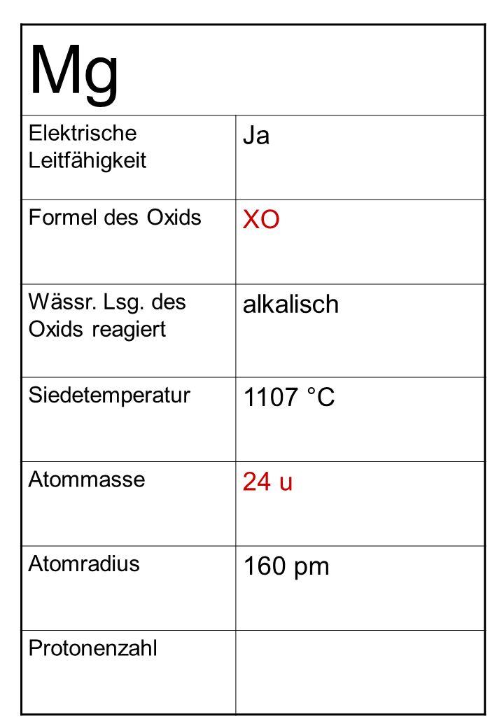 Mg Ja XO alkalisch 1107 °C 24 u 160 pm Elektrische Leitfähigkeit
