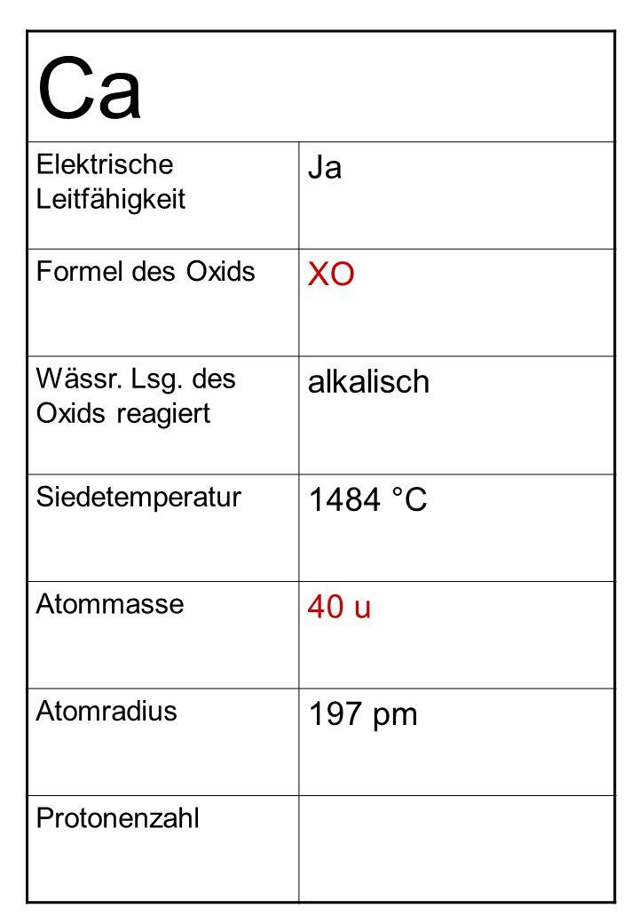 Ca Ja XO alkalisch 1484 °C 40 u 197 pm Elektrische Leitfähigkeit
