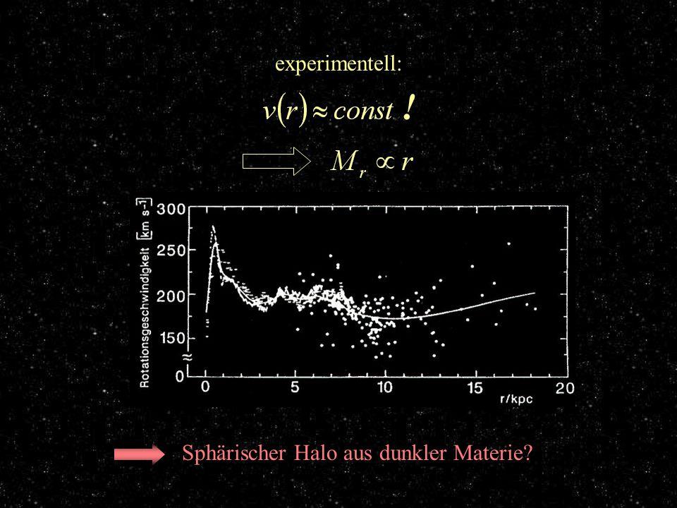 Experimentell experimentell: ! Sphärischer Halo aus dunkler Materie