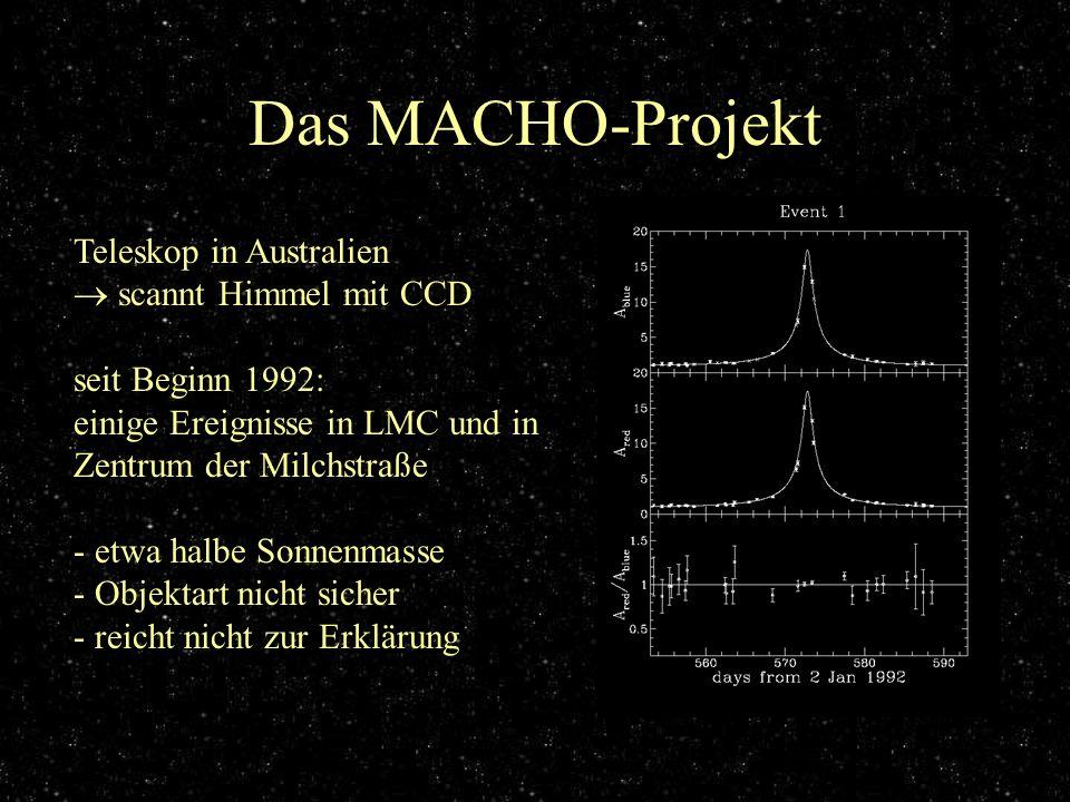 Das MACHO-Projekt Teleskop in Australien scannt Himmel mit CCD
