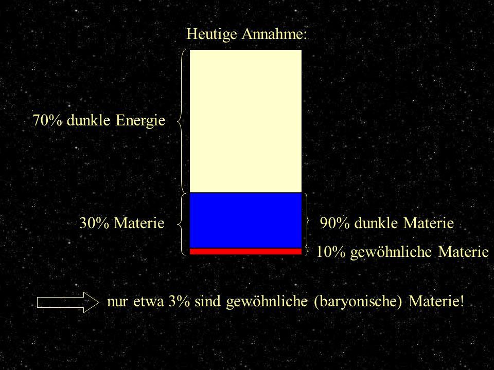 nur etwa 3% sind gewöhnliche (baryonische) Materie!