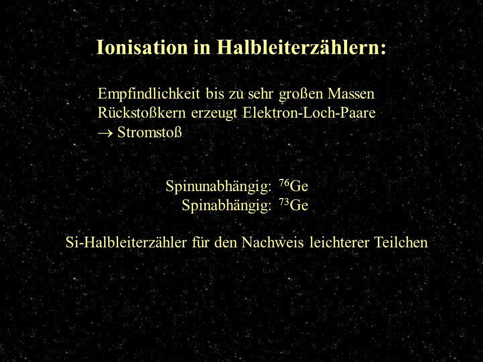 Ionisation in Halbleiterzählern