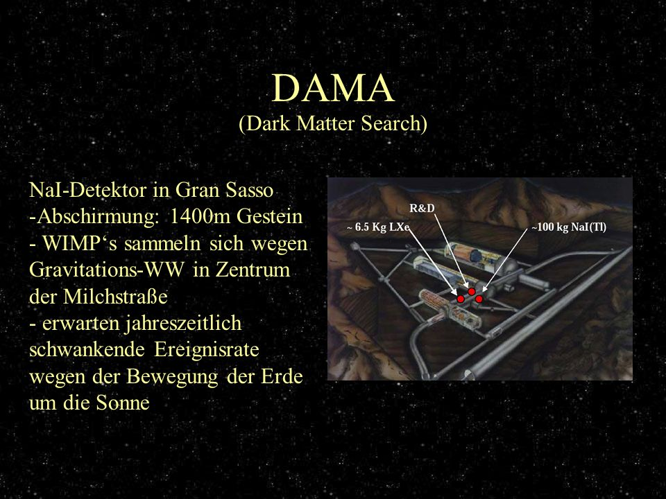 DAMA (Dark Matter Search) NaI-Detektor in Gran Sasso