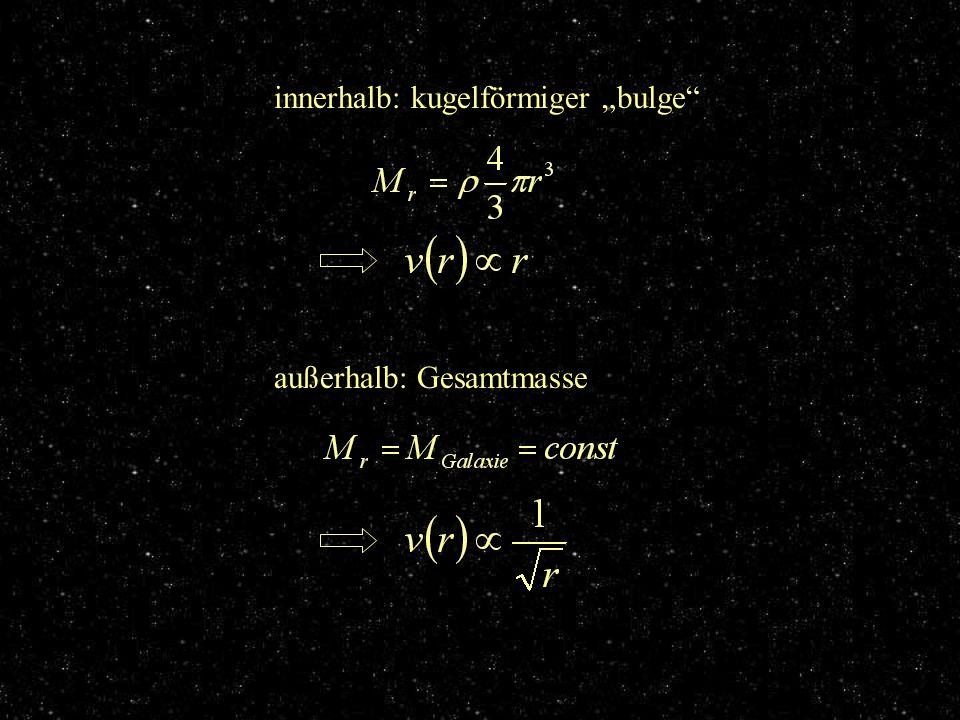 """konkrete Berechnung innerhalb: kugelförmiger """"bulge"""