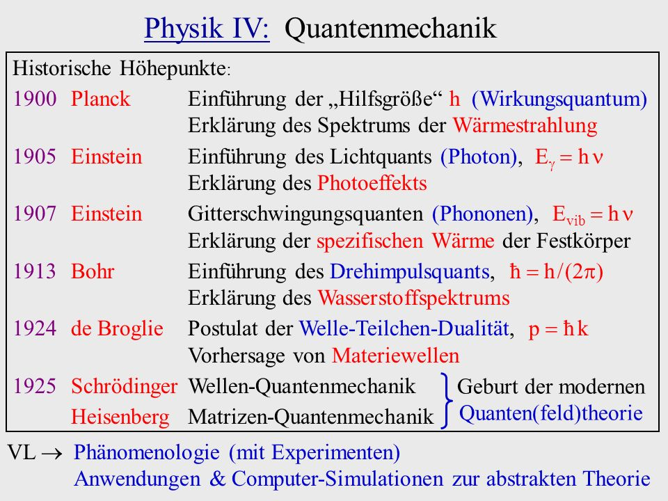 Physik IV: Quantenmechanik