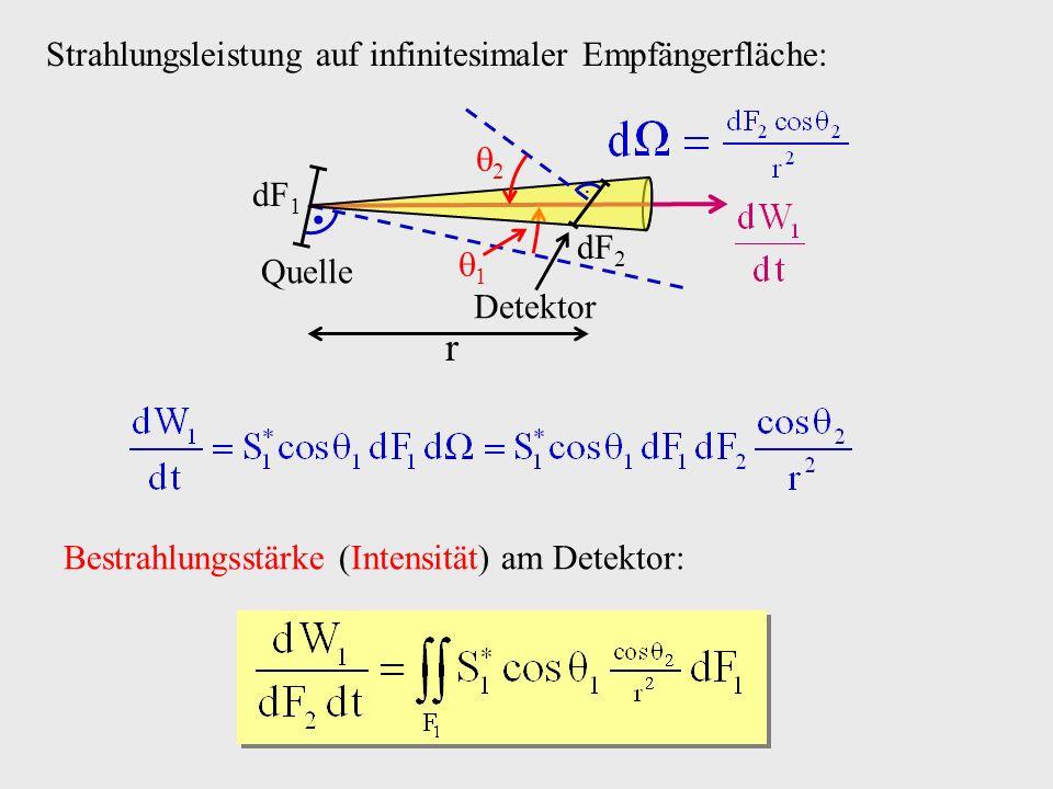 r Strahlungsleistung auf infinitesimaler Empfängerfläche: 2 dF1 dF2