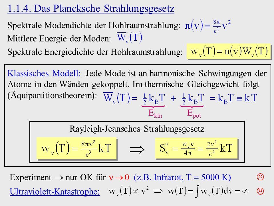 Rayleigh-Jeansches Strahlungsgesetz