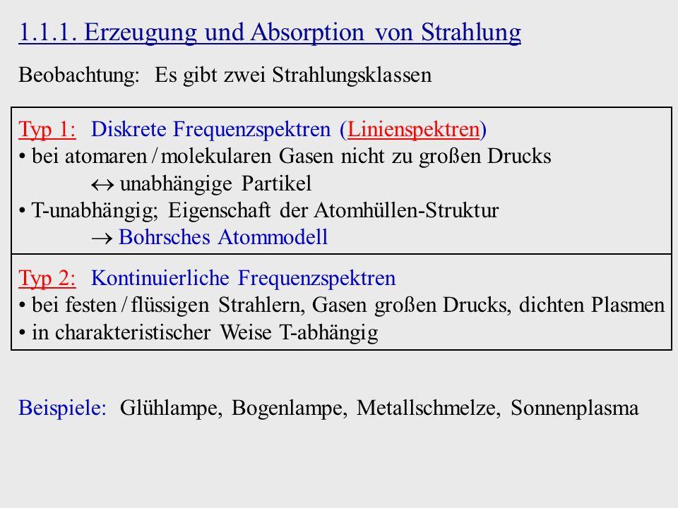 1.1.1. Erzeugung und Absorption von Strahlung