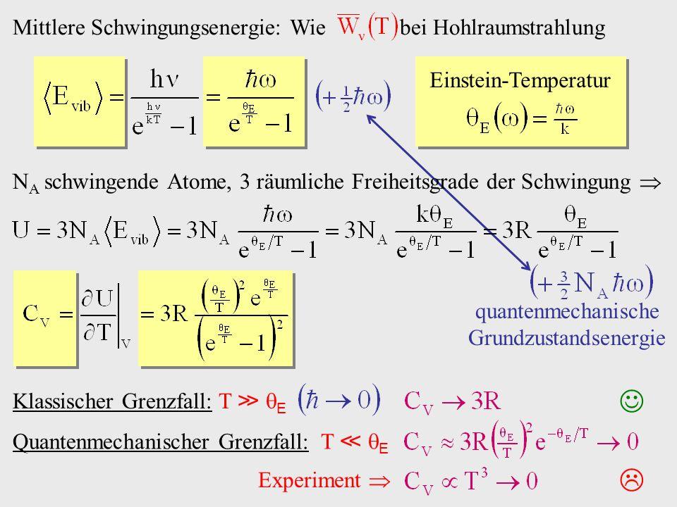 quantenmechanische Grundzustandsenergie