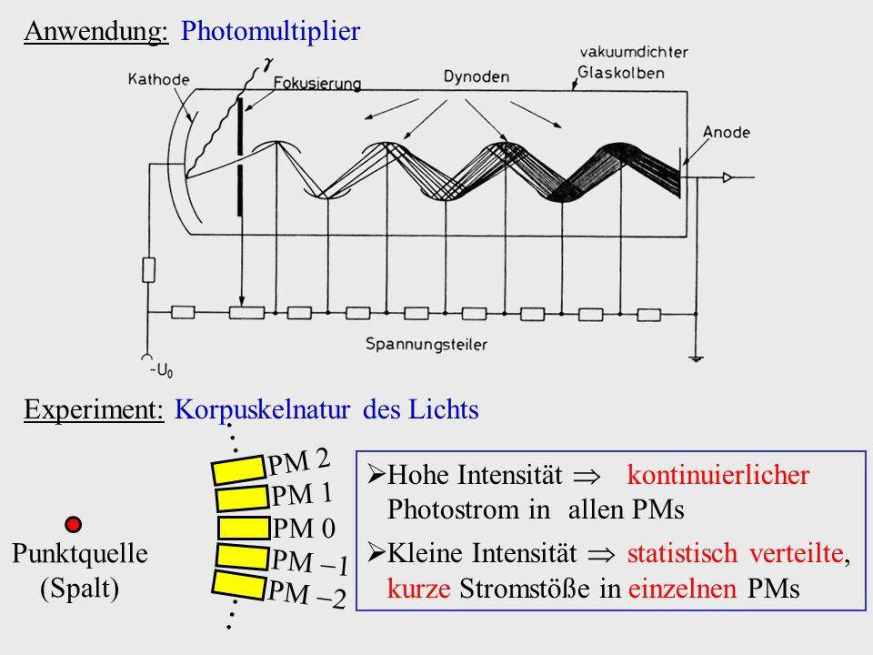  Anwendung: Photomultiplier Experiment: Korpuskelnatur des Lichts