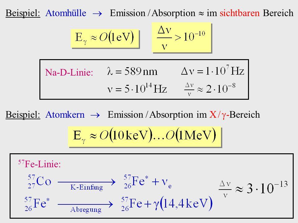 Beispiel: Atomhülle  Emission / Absorption  im sichtbaren Bereich