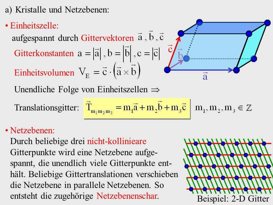 Kristalle und Netzebenen: