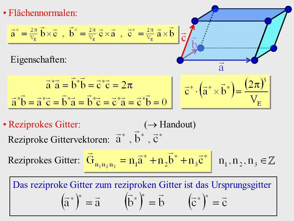 ℤ Flächennormalen: Eigenschaften: Reziprokes Gitter: ( Handout)