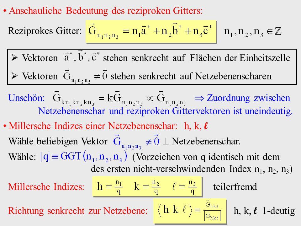 ℤ Anschauliche Bedeutung des reziproken Gitters: Reziprokes Gitter: