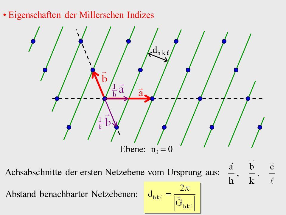 Eigenschaften der Millerschen Indizes