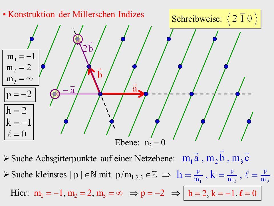 Konstruktion der Millerschen Indizes