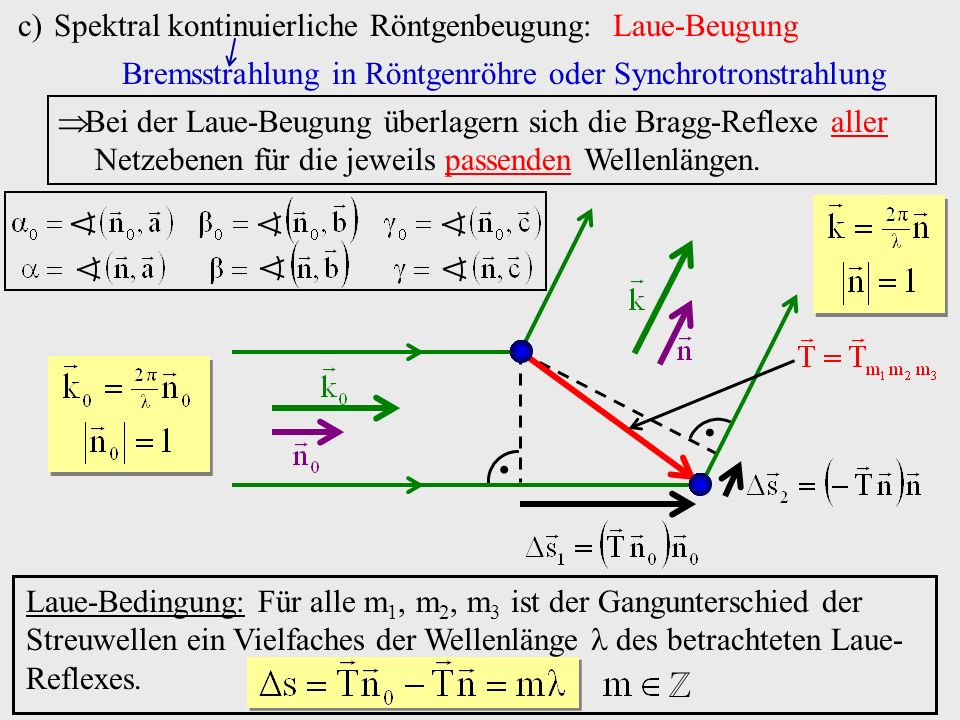 ℤ Spektral kontinuierliche Röntgenbeugung: Laue-Beugung