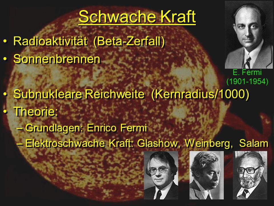 Schwache Kraft Radioaktivität (Beta-Zerfall) Sonnenbrennen