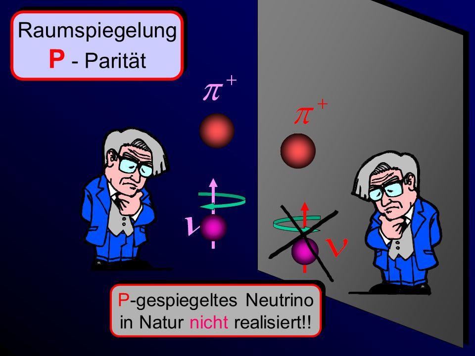 P - Parität Raumspiegelung P-gespiegeltes Neutrino