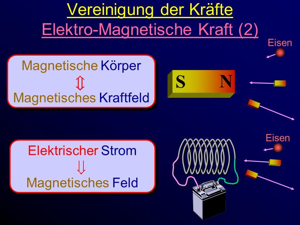 Vereinigung der Kräfte Elektro-Magnetische Kraft (2)