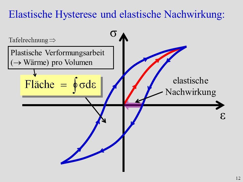 elastische Nachwirkung