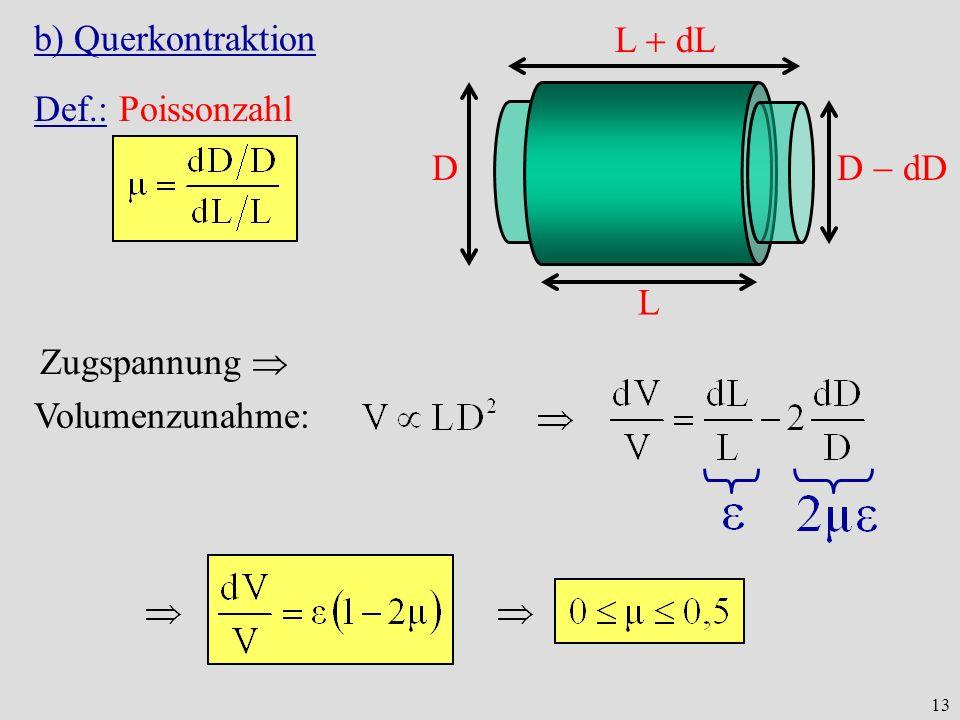 b) Querkontraktion L  dL Def.: Poissonzahl D D  dD L Volumenzunahme: