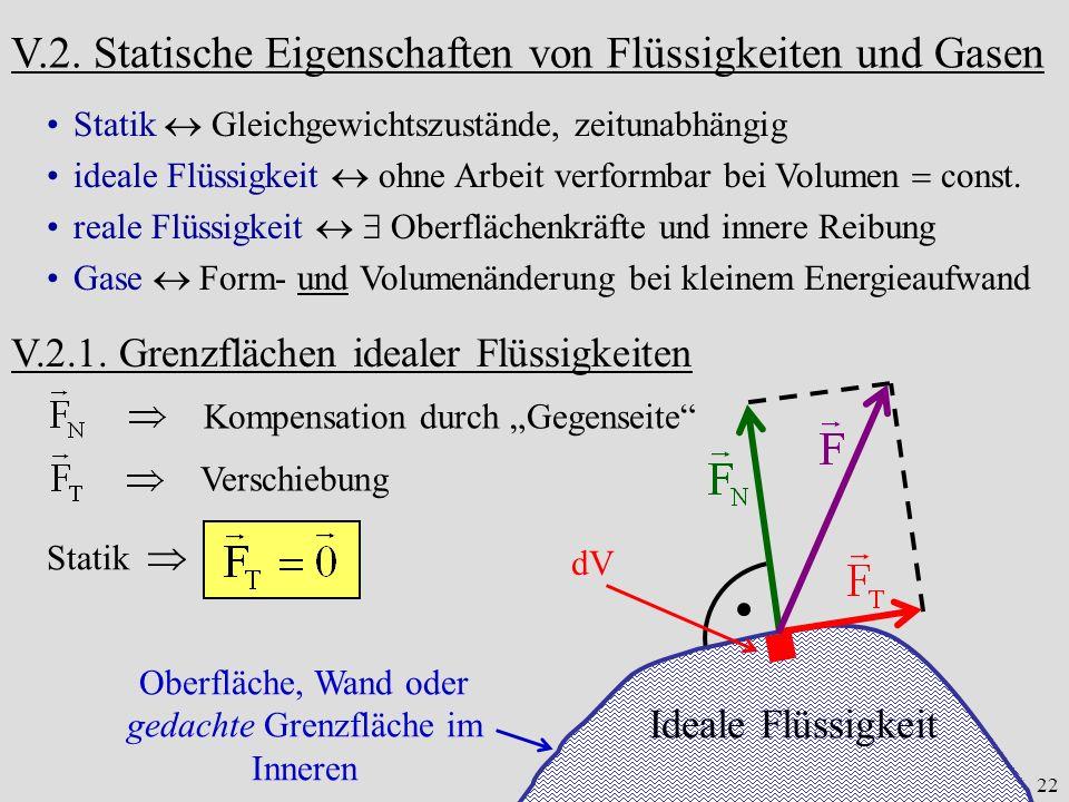 V.2. Statische Eigenschaften von Flüssigkeiten und Gasen
