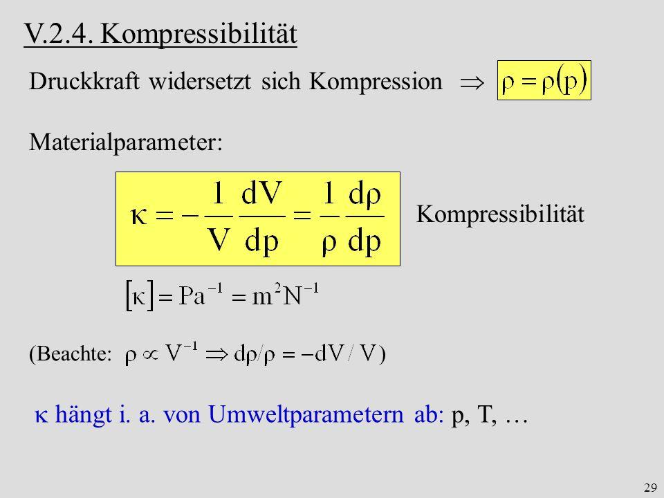 V.2.4. Kompressibilität Druckkraft widersetzt sich Kompression 