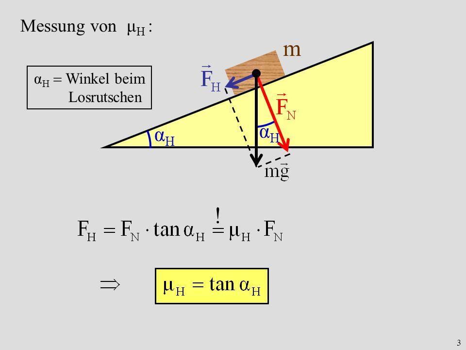m ! αH Messung von μH : αH  Winkel beim Losrutschen