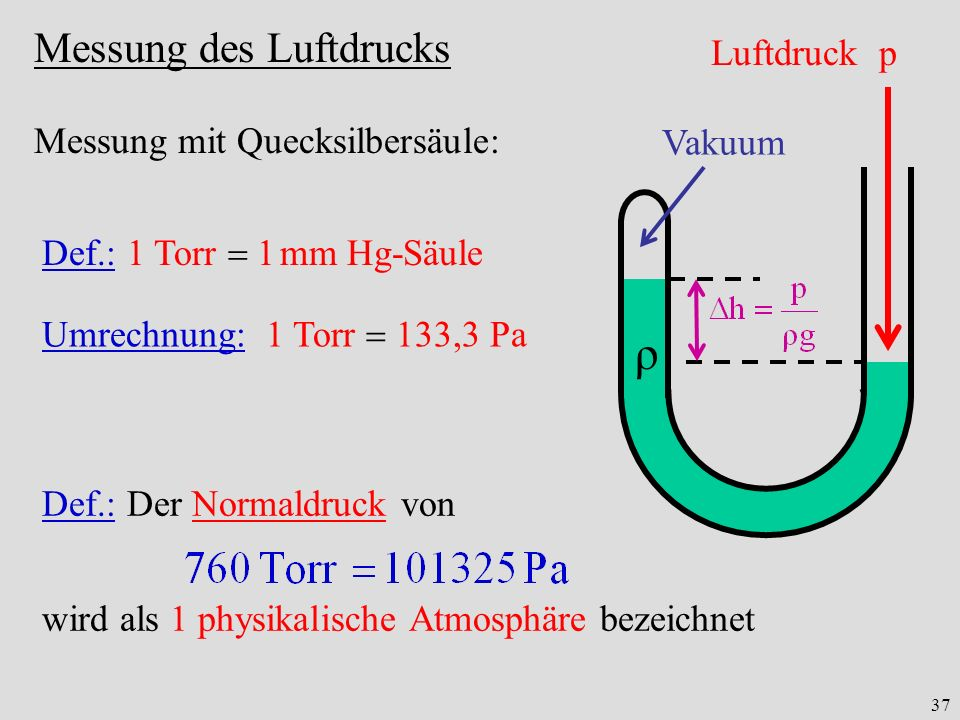 ρ Messung des Luftdrucks Luftdruck p Messung mit Quecksilbersäule: