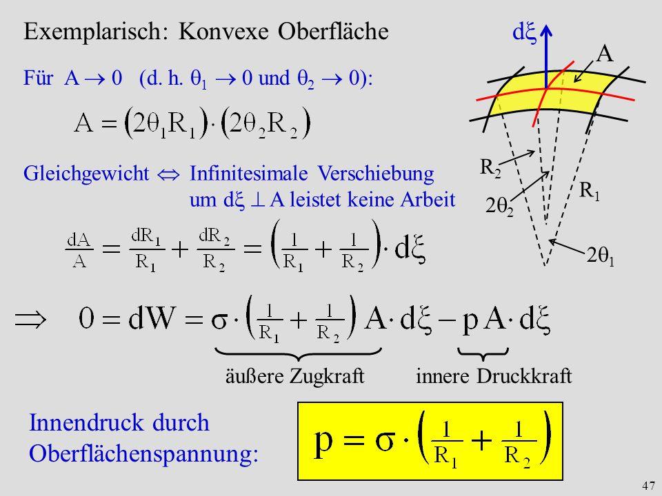 Exemplarisch: Konvexe Oberfläche A d
