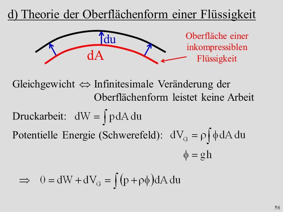 Oberfläche einer inkompressiblen Flüssigkeit