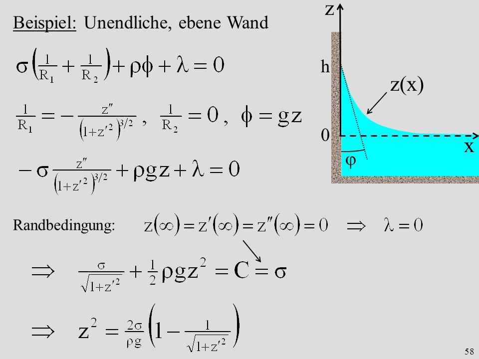 z Beispiel: Unendliche, ebene Wand h z(x) x  Randbedingung: