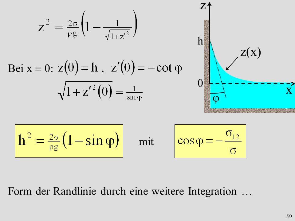 z h z(x) Bei x  0: x  mit Form der Randlinie durch eine weitere Integration 