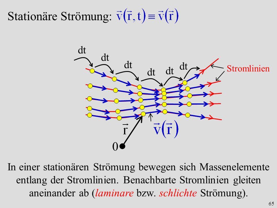 Stationäre Strömung: dt