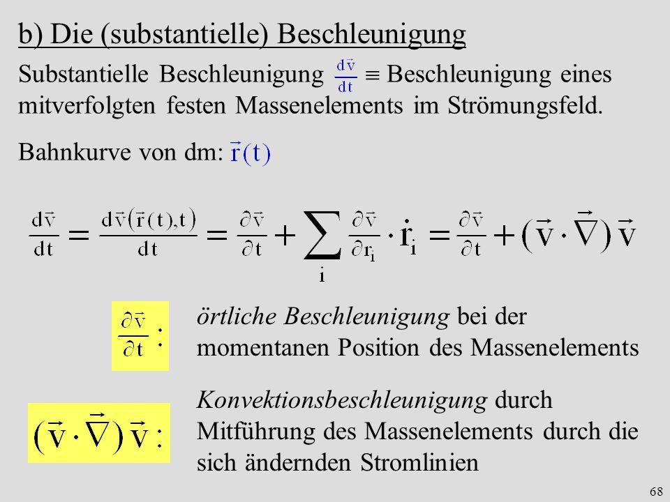 b) Die (substantielle) Beschleunigung