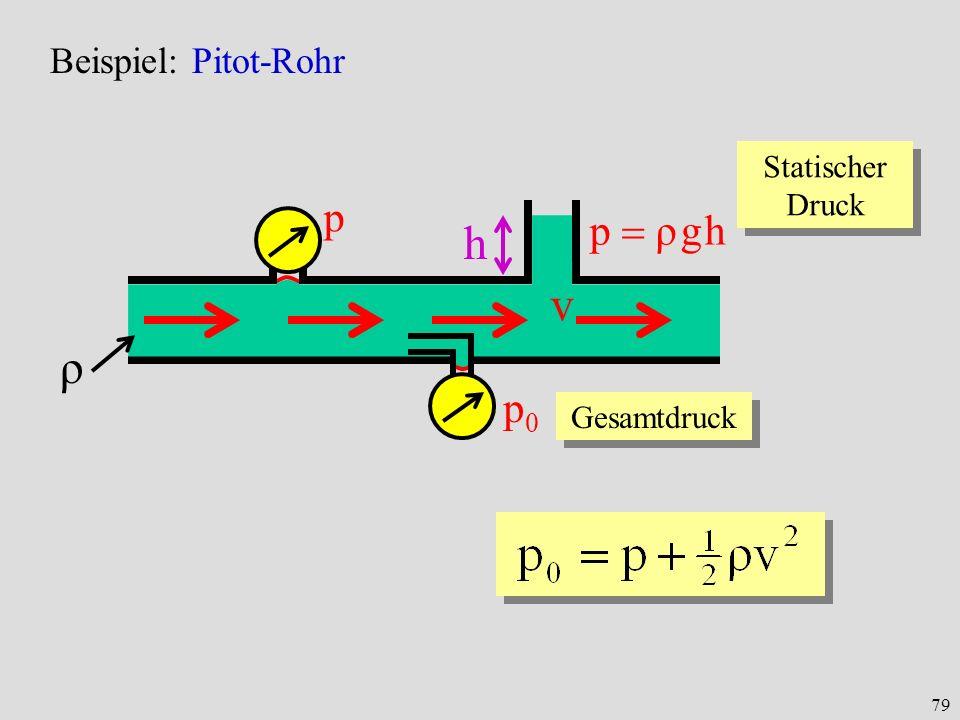 Beispiel: Pitot-Rohr p p0 v ρ h p  ρ g h Statischer Druck Gesamtdruck