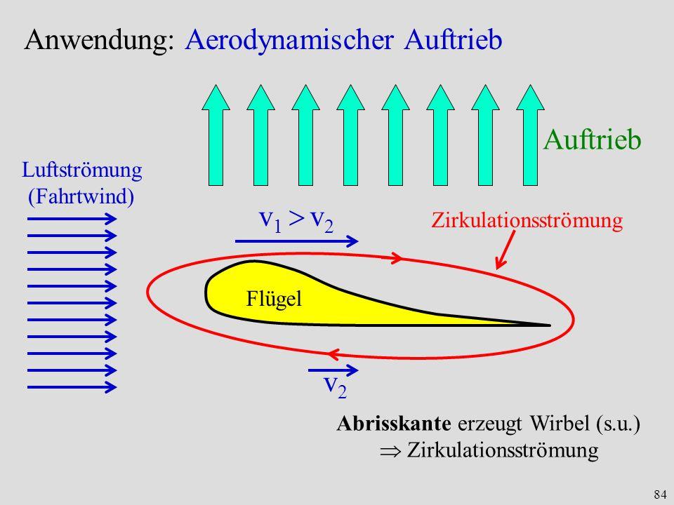 Anwendung: Aerodynamischer Auftrieb