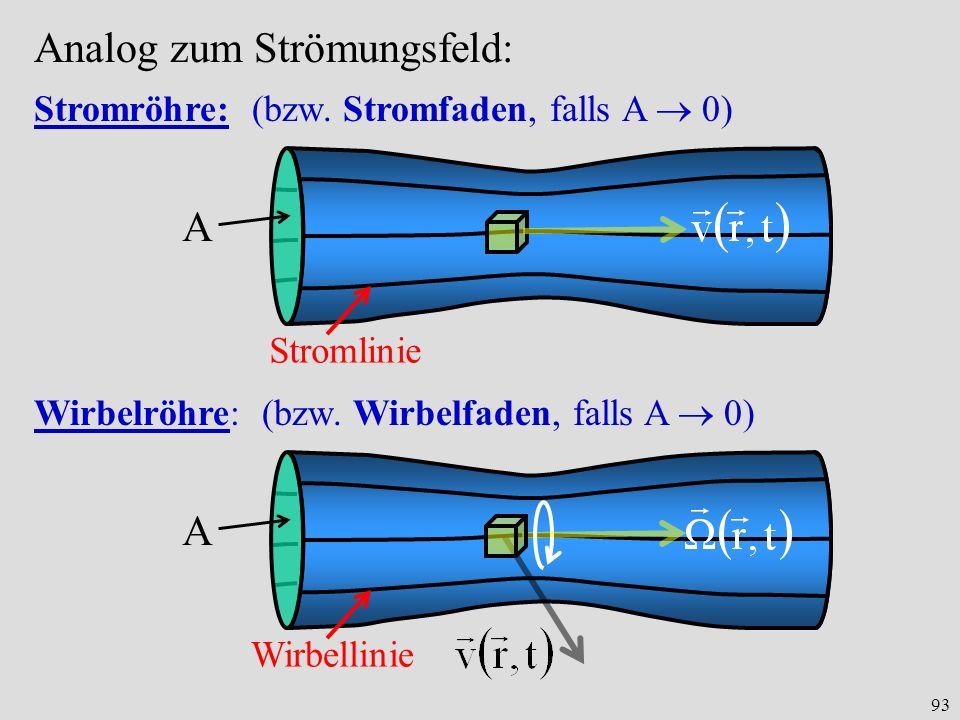 Analog zum Strömungsfeld: