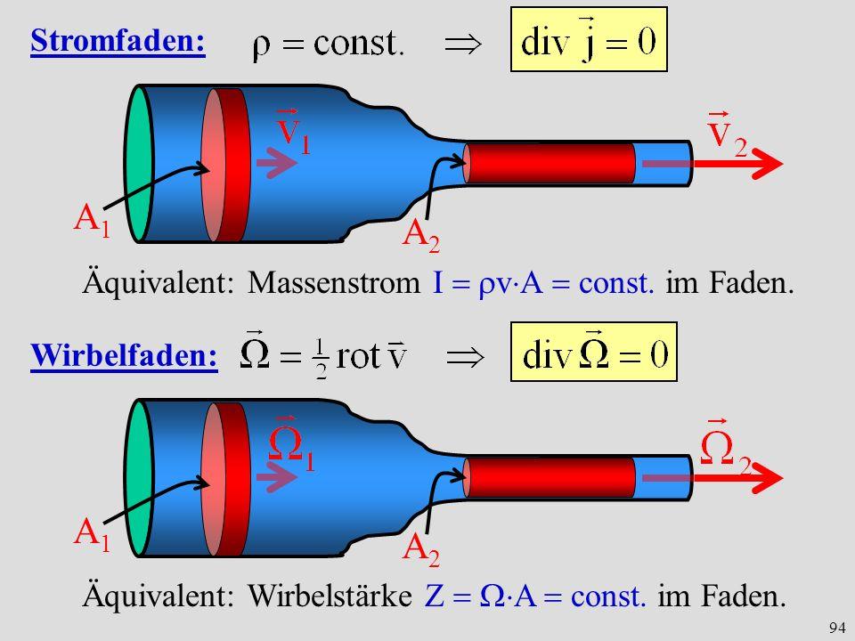 Stromfaden: A1. A2. Äquivalent: Massenstrom I  vA  const. im Faden. Wirbelfaden: A1. A2.