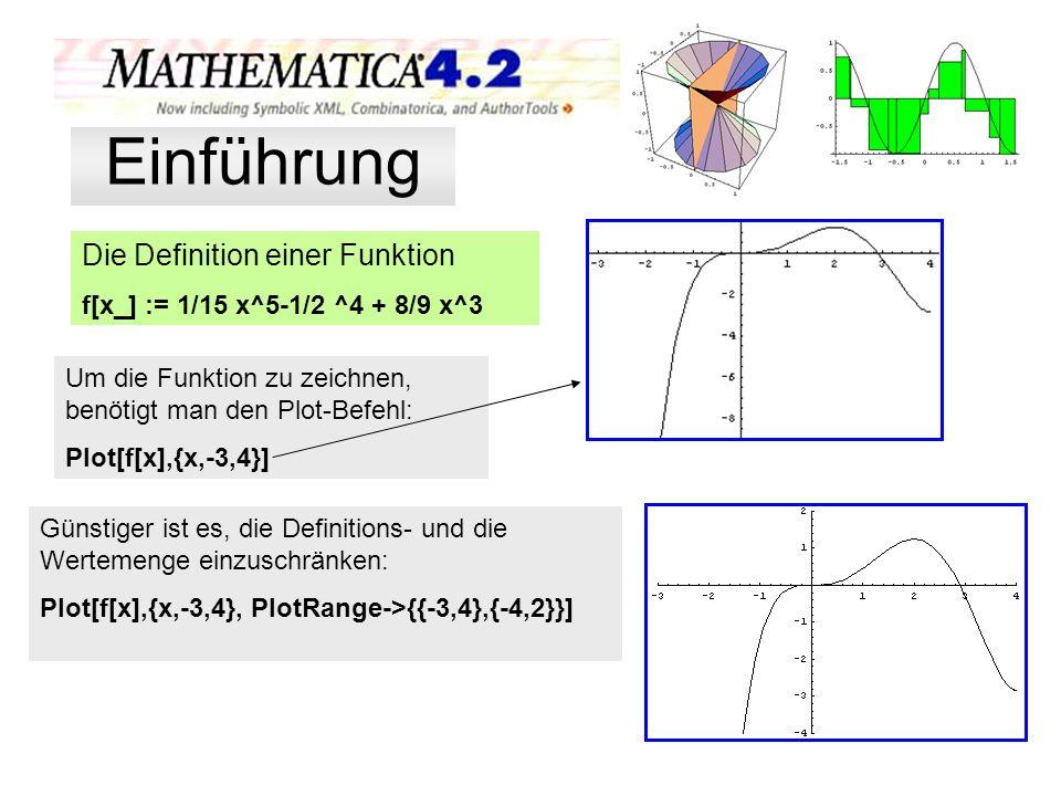 Einführung Die Definition einer Funktion