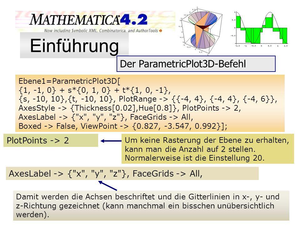 Einführung Der ParametricPlot3D-Befehl PlotPoints -> 2
