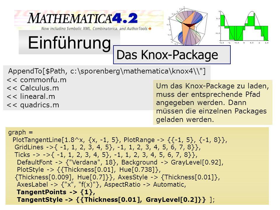 Einführung Das Knox-Package