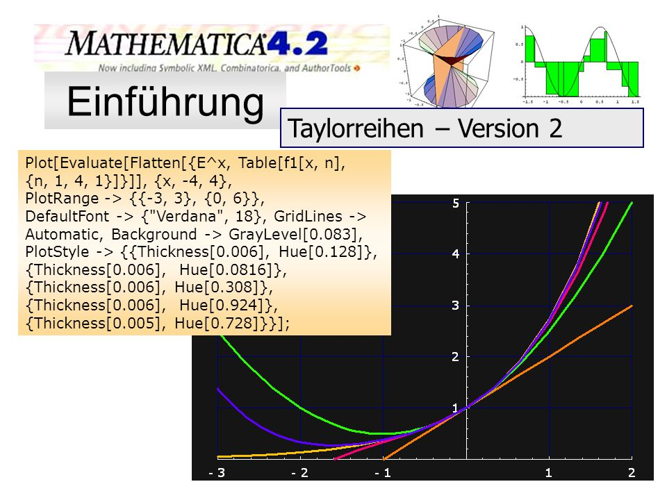 Einführung Taylorreihen – Version 2