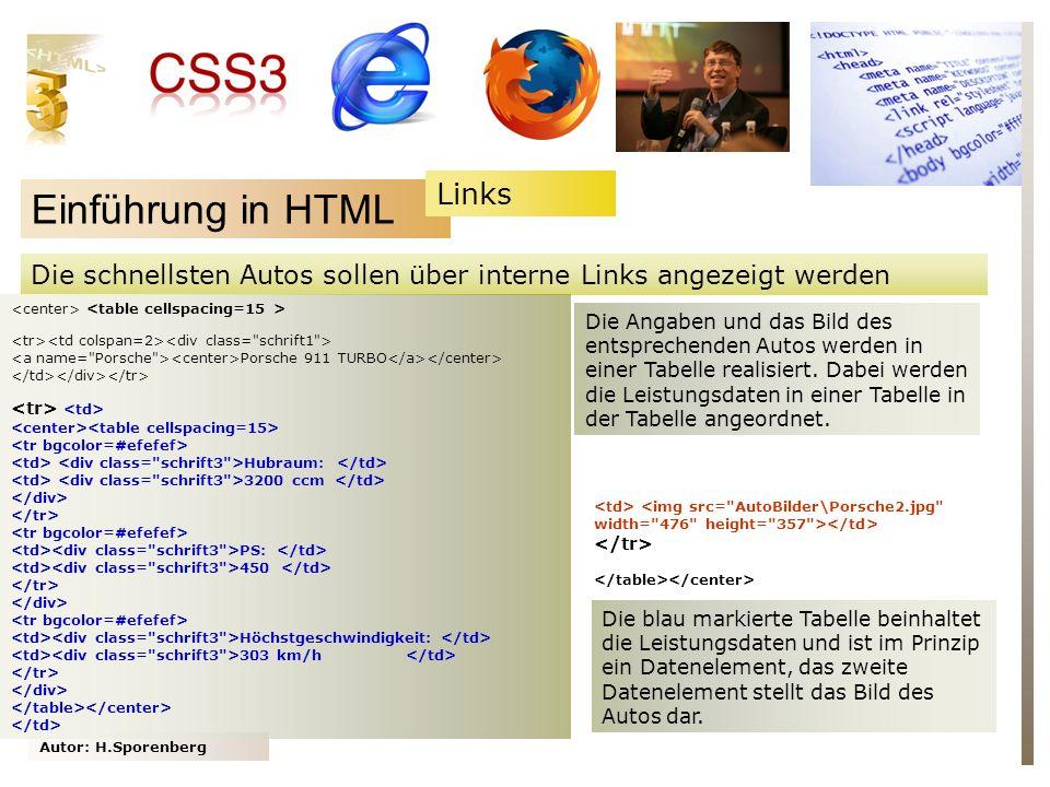 Einführung in HTML Links