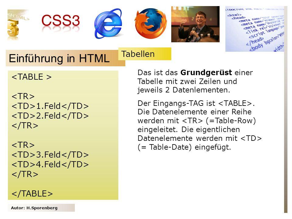 Einführung in HTML Tabellen <TABLE > <TR>