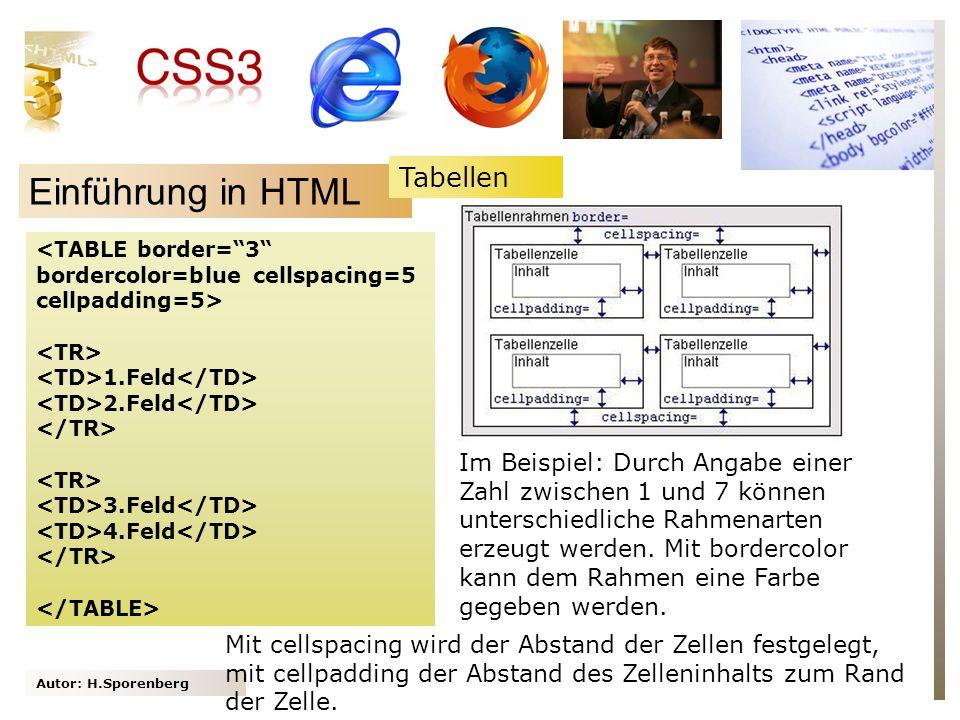 Einführung in HTML Tabellen