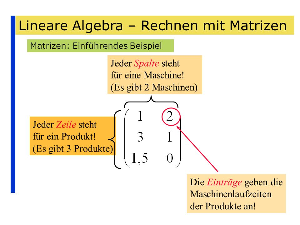 Numerical Computer Methods Part E