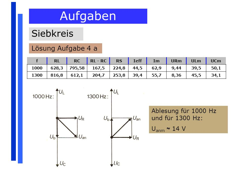 Aufgaben Siebkreis Lösung Aufgabe 4 a