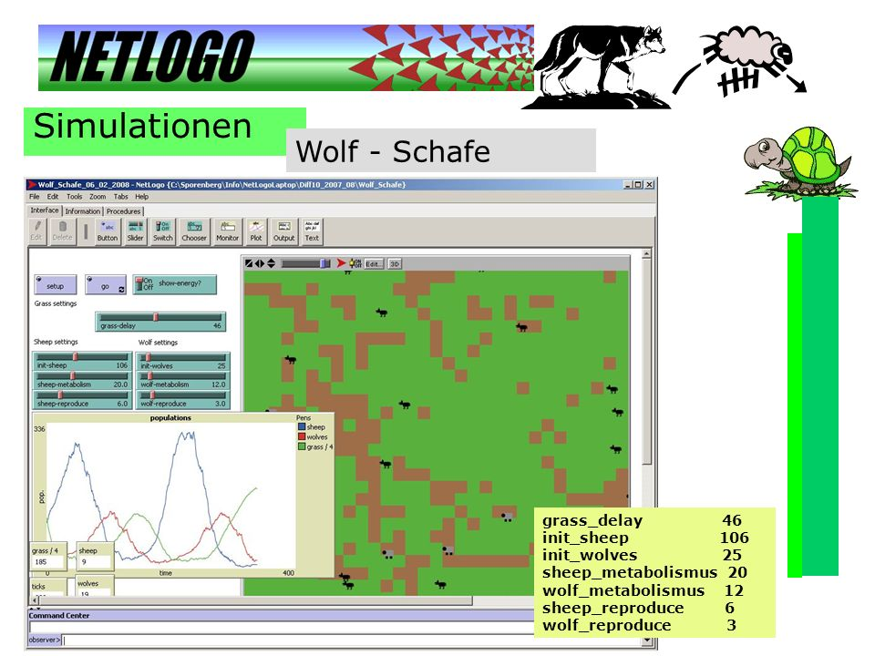Simulationen Wolf - Schafe grass_delay 46 init_sheep 106